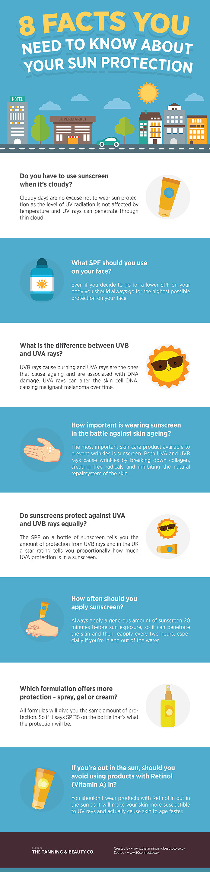 8 Facts You Need to Know About Your Sun Protection