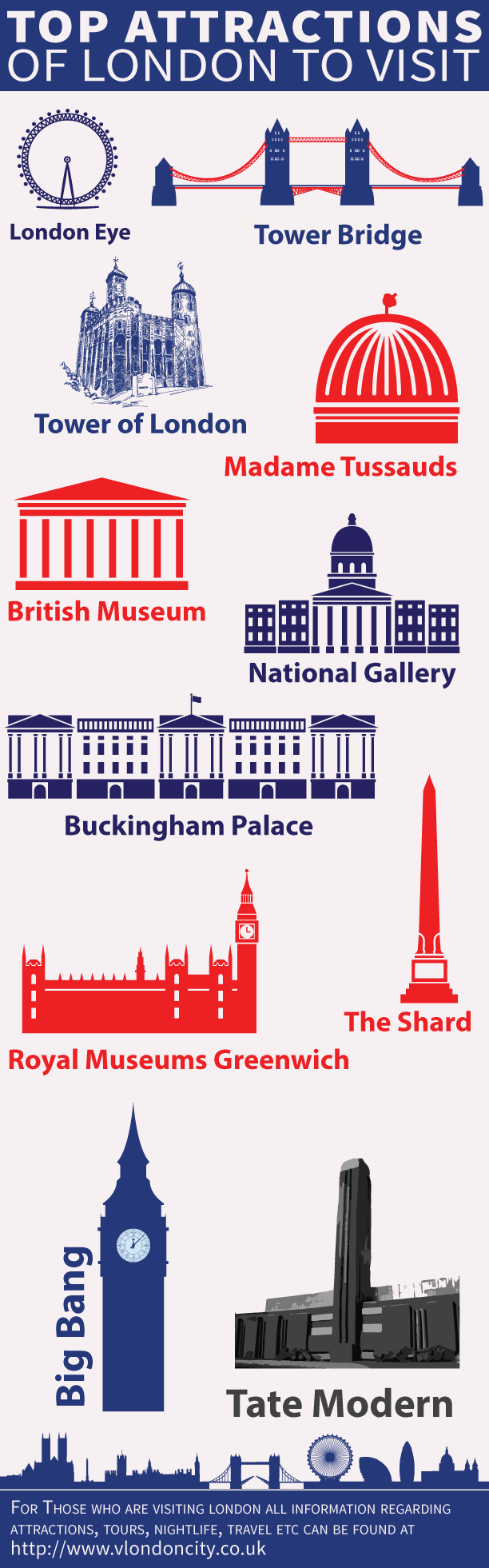 Top Attractions of London to Visit