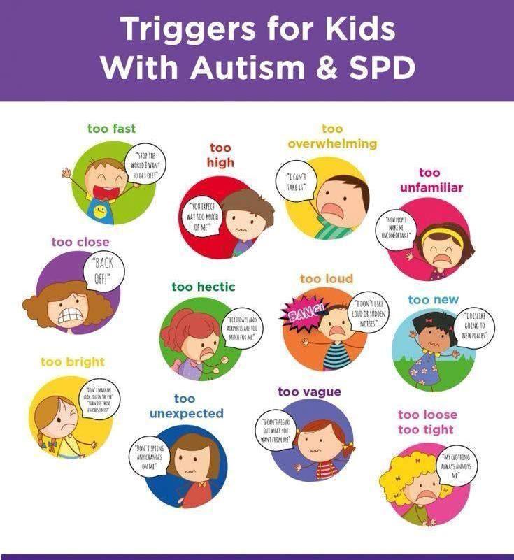 Children's Autism Services New York